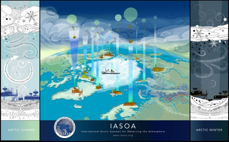 Graphic illustrating research at arctic research stations, done for the International Arctic Stations Observing the Atmosphere, an organization based at NOAA in Boulder, Colorado.